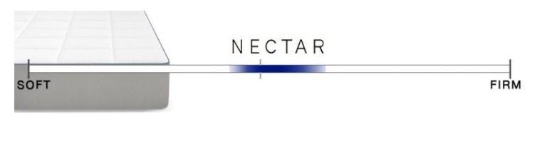 Nectar Firmness