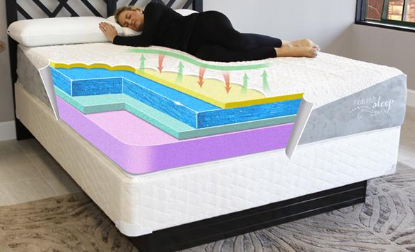nature's sleep memory foam mattress reviews